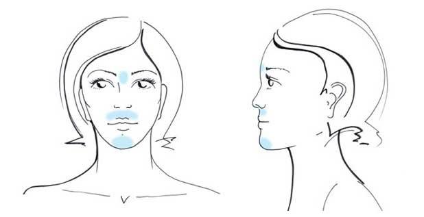 Epilation du visage